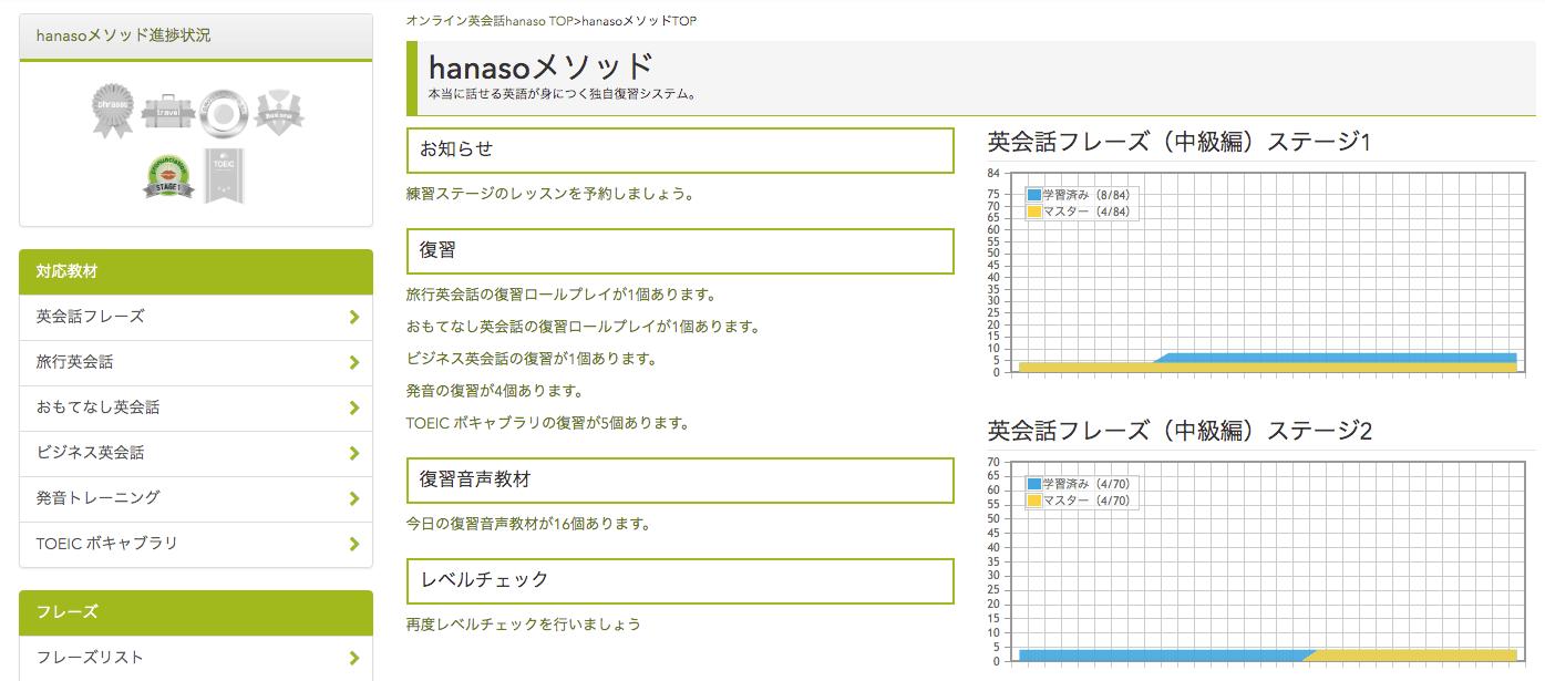 hanaso 評判 口コミ hanasoメソッド